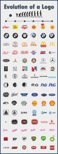 企業ロゴの変遷