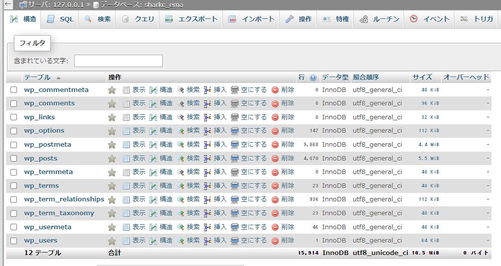 localhost 127.0.0.1 sharkc_ema phpMyAdmin 4.8.5